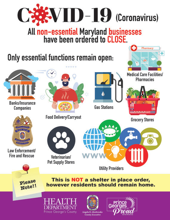 Maryland Essential Businesses Infographic