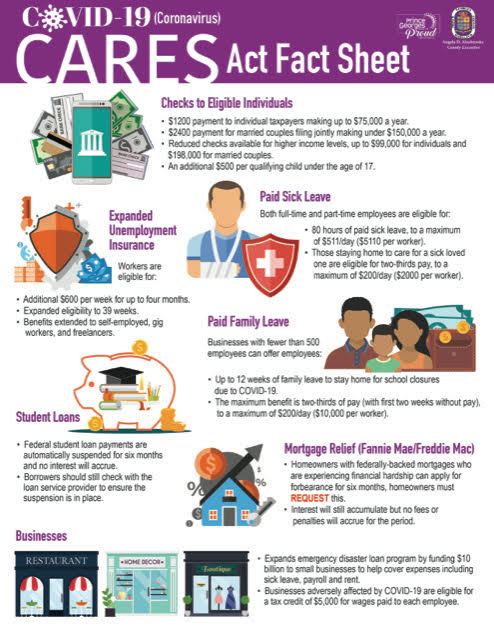 Cares Act fact sheet