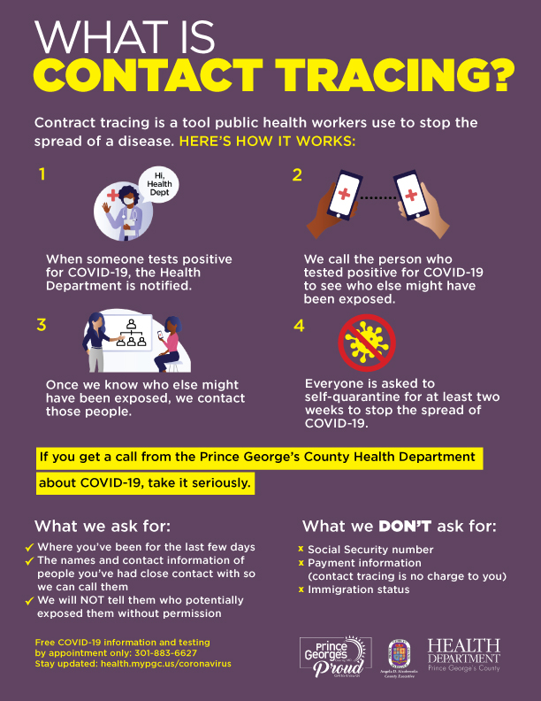 what is contact tracing