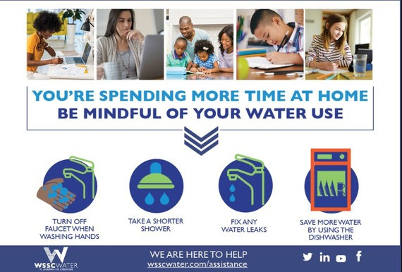Water Use At Home