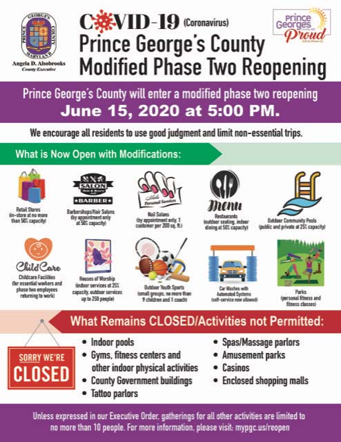 Modified Phase Two Reopening Infographic